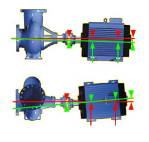 Welcome To Arfon Rewinds Suppliers Of Pumps Industrial